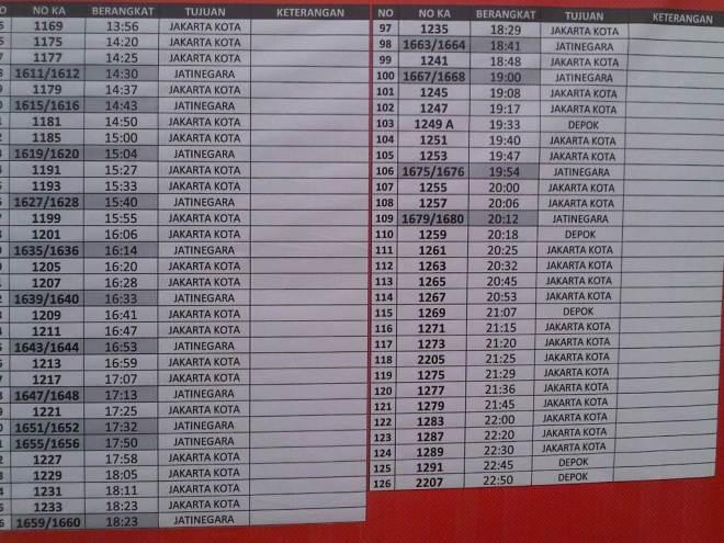 Jadwal KRL Stasiun Bogor part 2