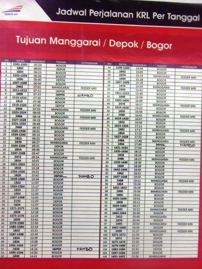 Jadwal Perjalanan KRL 2015 dari Tanah Abang ke arah Manggarai / Depok / Bogor