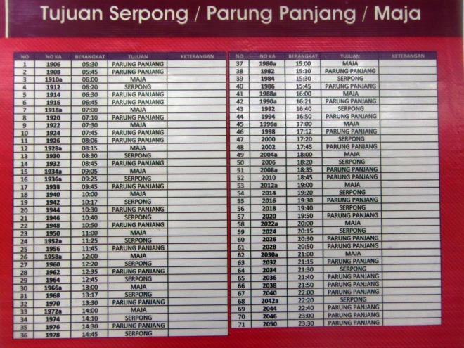Jadwal Perjalanan KRL 2015 dari Tanah Abang ke arah Serpong / Parung Panjang / Maja