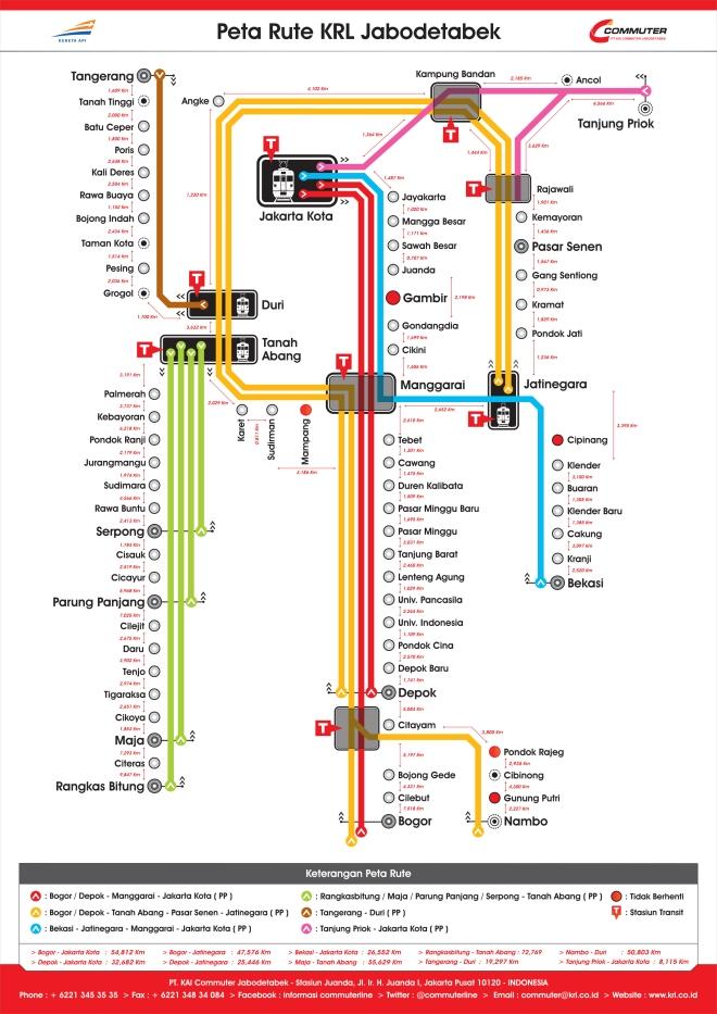 Map Of Commuter Line Train Journeys Of Jabodetabek Jakarta Bogor